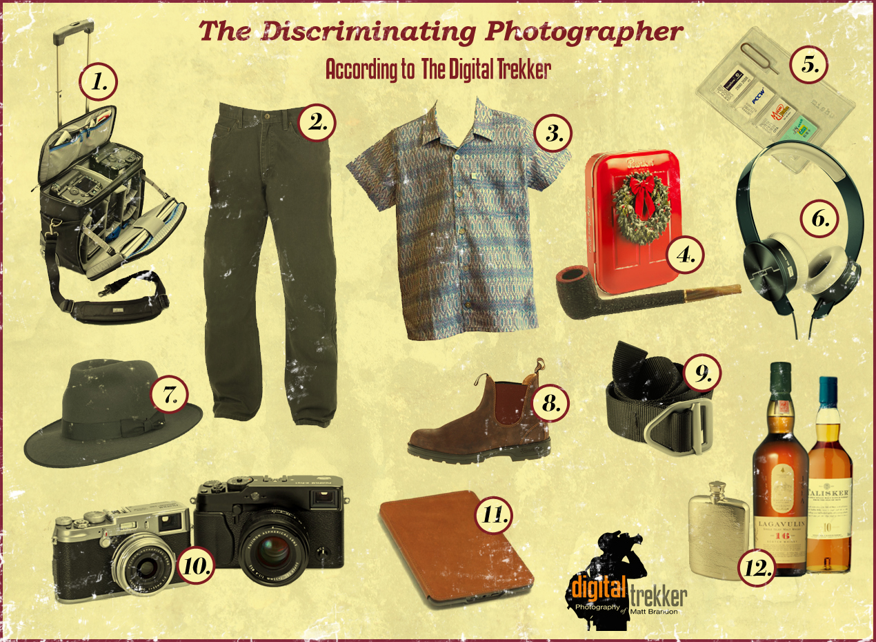 The Discriminating Photographer: A Gift Guide